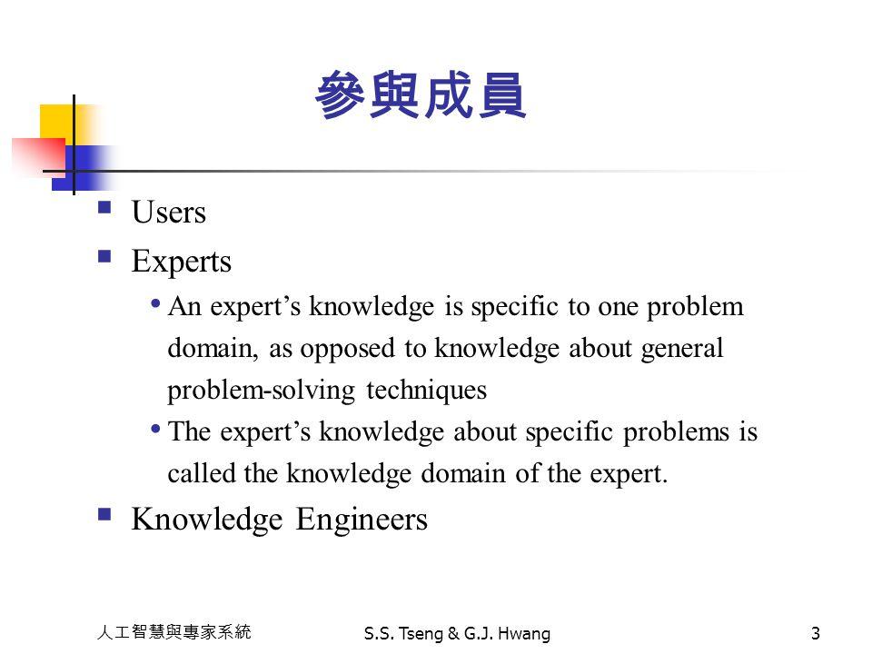 參與成員 Users Experts Knowledge Engineers
