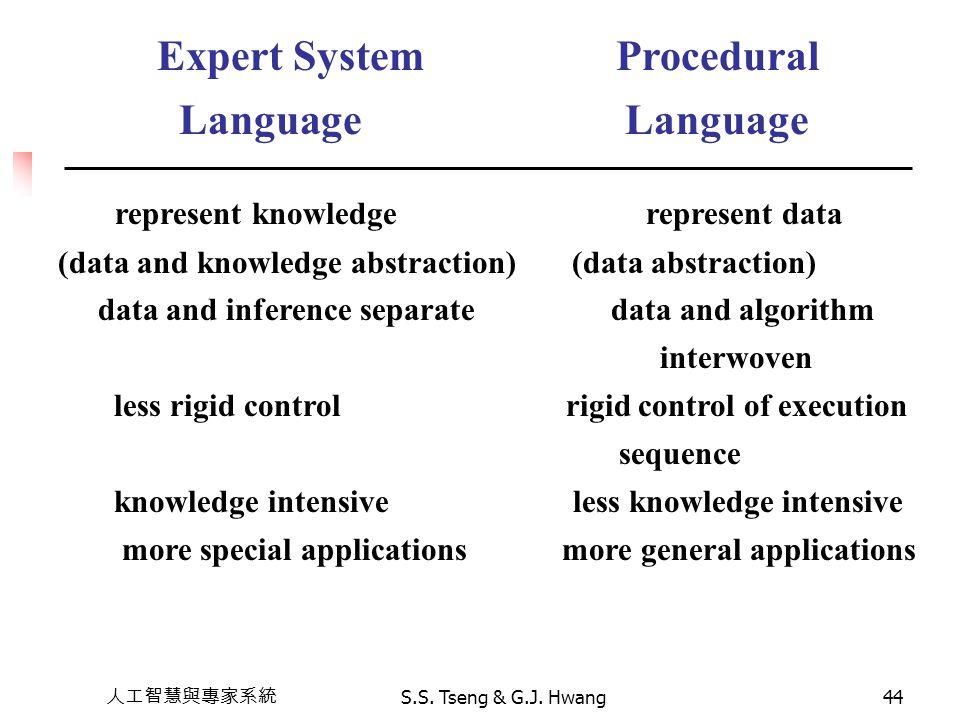 Expert System Procedural