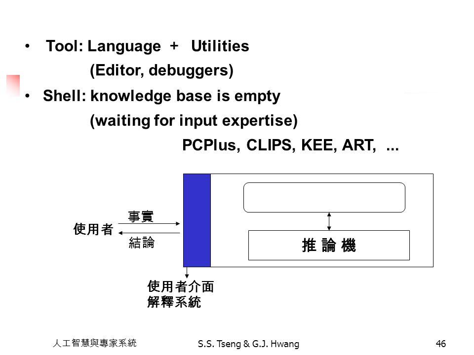 Tool: Language + Utilities (Editor, debuggers)