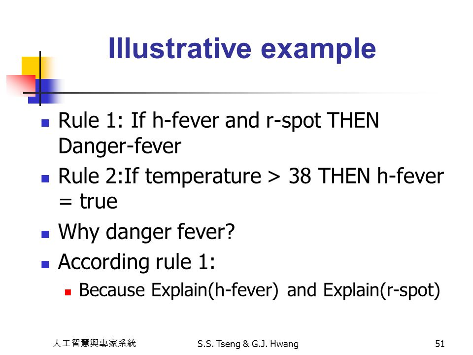 Illustrative example Rule 1: If h-fever and r-spot THEN Danger-fever