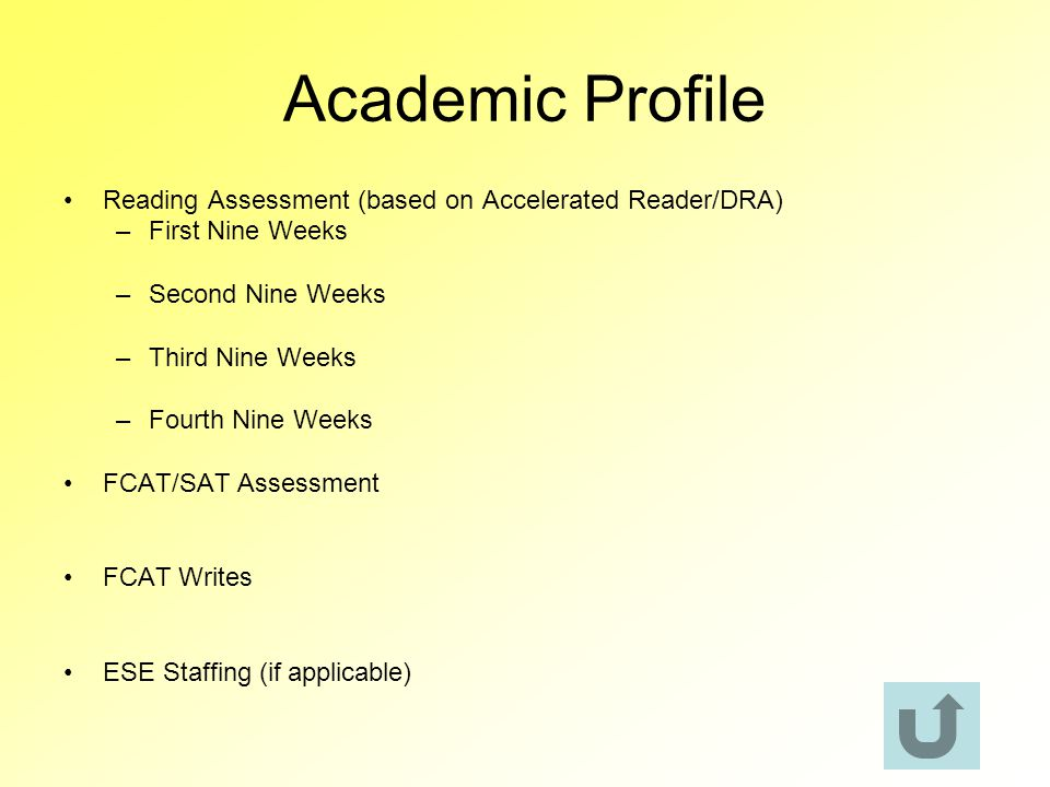 Academic Profile Reading Assessment (based on Accelerated Reader/DRA)