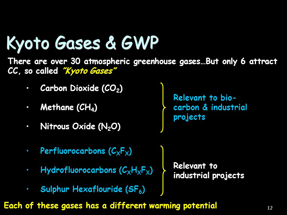 Kyoto Gases & GWP There are over 30 atmospheric greenhouse gases…But only 6 attract CC, so called Kyoto Gases