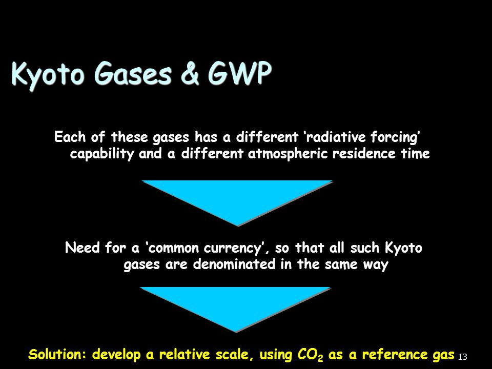 Solution: develop a relative scale, using CO2 as a reference gas
