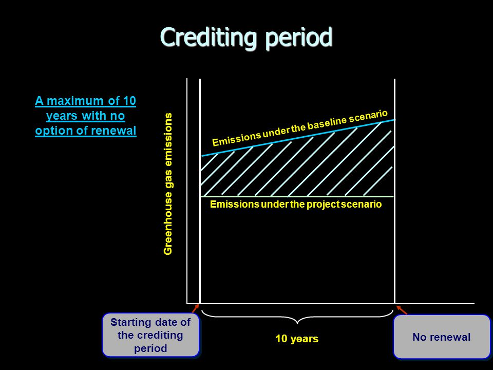 Crediting period A maximum of 10 years with no option of renewal