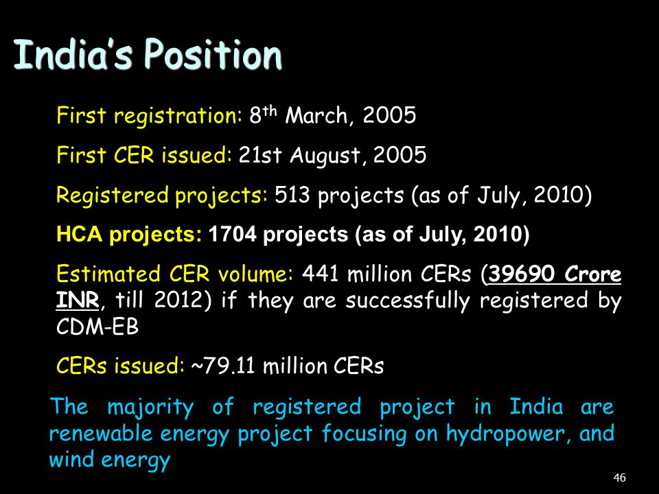 India's Position First registration: 8th March, 2005