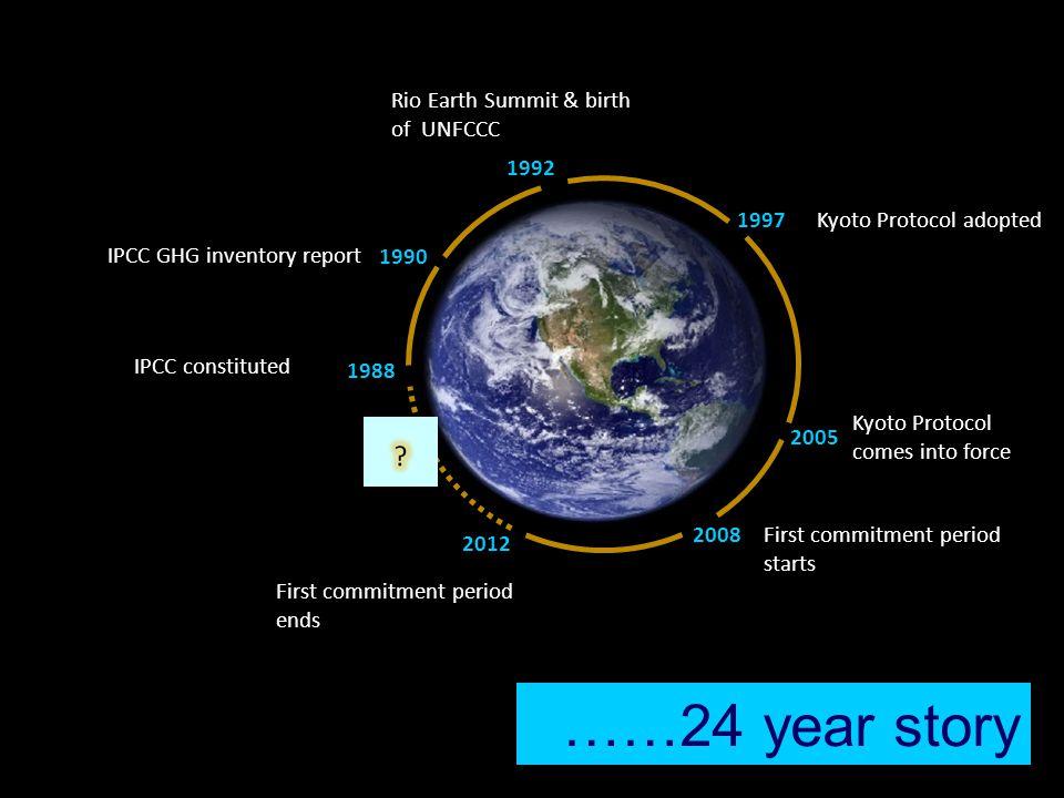 ……24 year story Rio Earth Summit & birth of UNFCCC 1992 1997