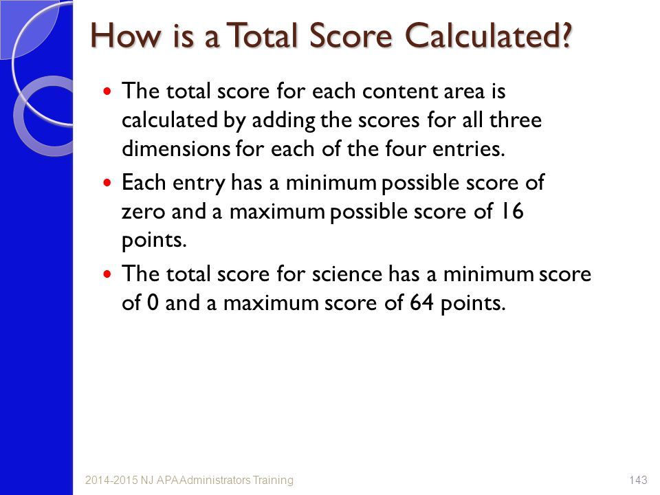 How is a Total Score Calculated