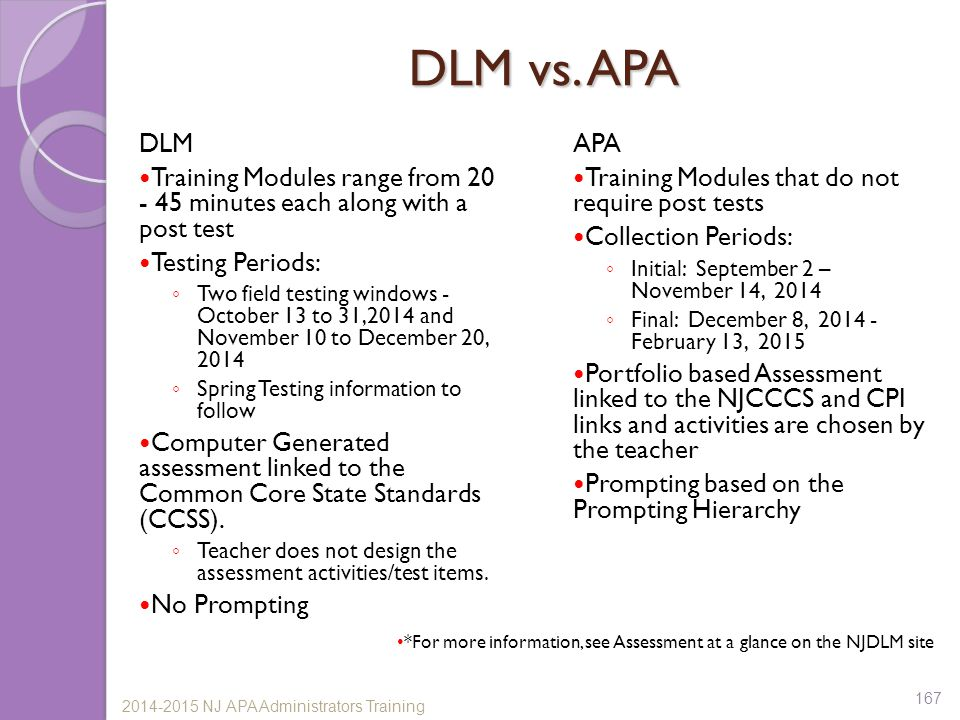 DLM vs. APA DLM. Training Modules range from 20 - 45 minutes each along with a post test. Testing Periods: