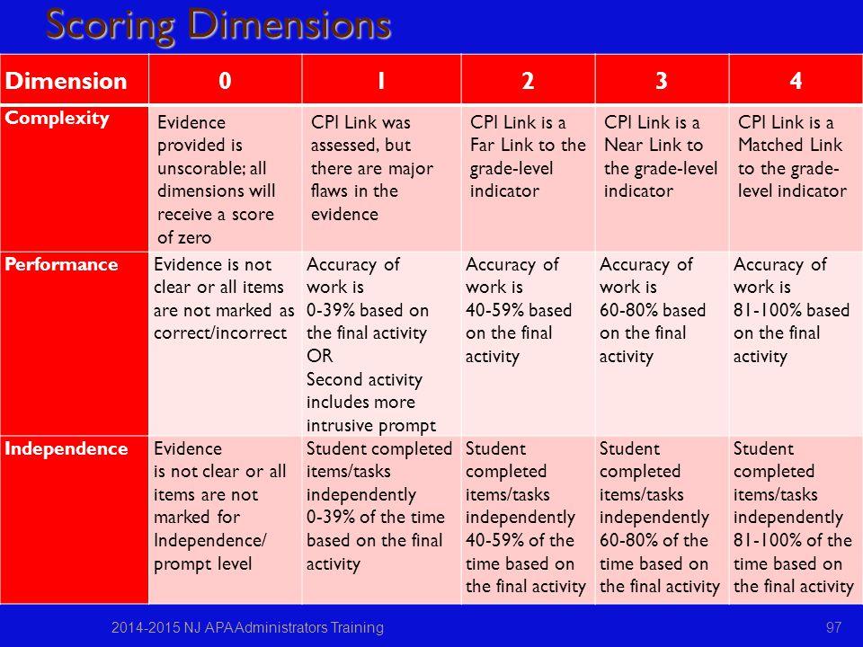 Scoring Dimensions Dimension 1 2 3 4 Complexity