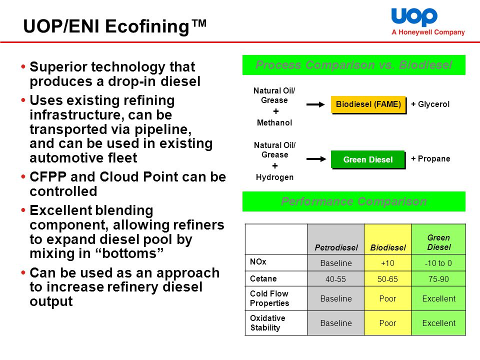 UOP/ENI Ecofining™ Superior technology that produces a drop-in diesel