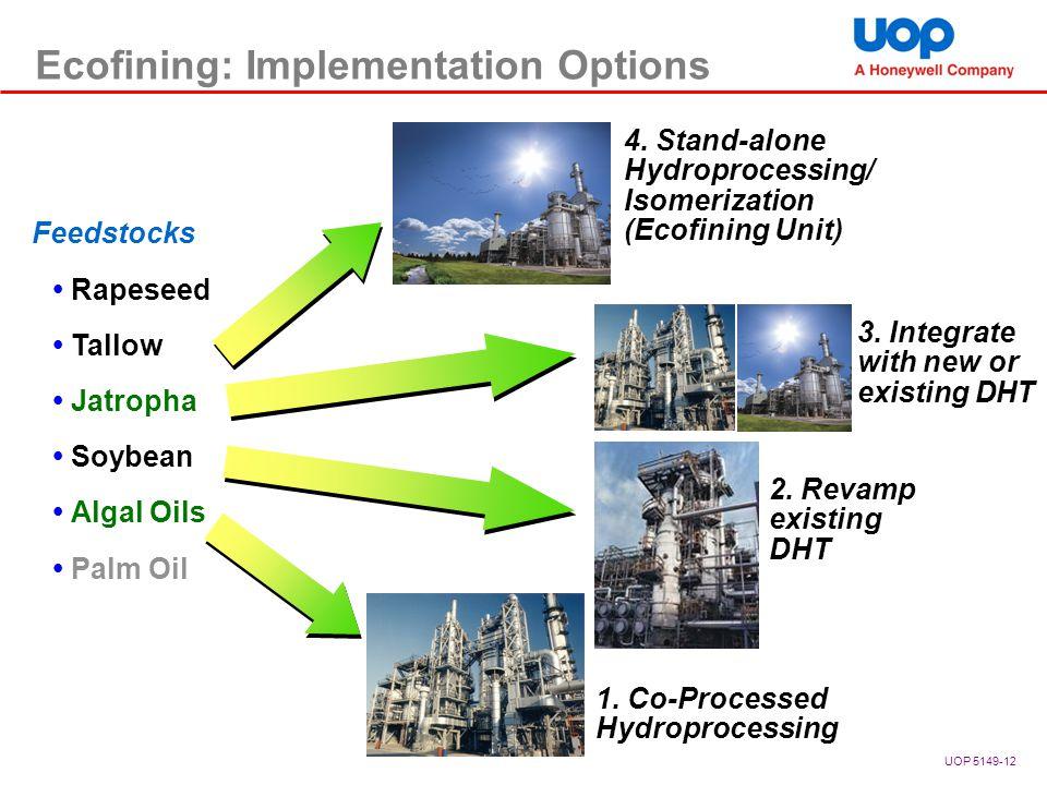 Ecofining: Implementation Options