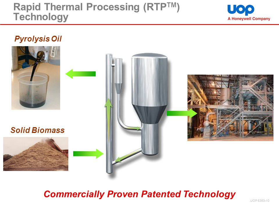 Rapid Thermal Processing (RTPTM) Technology