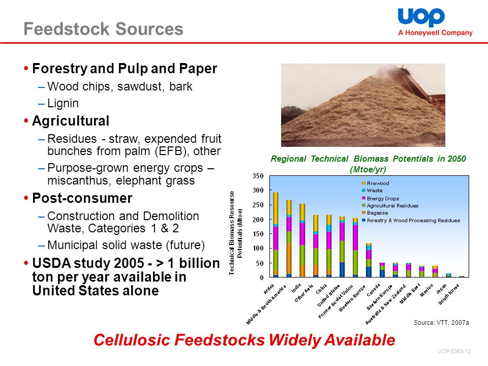 Feedstock Sources Cellulosic Feedstocks Widely Available