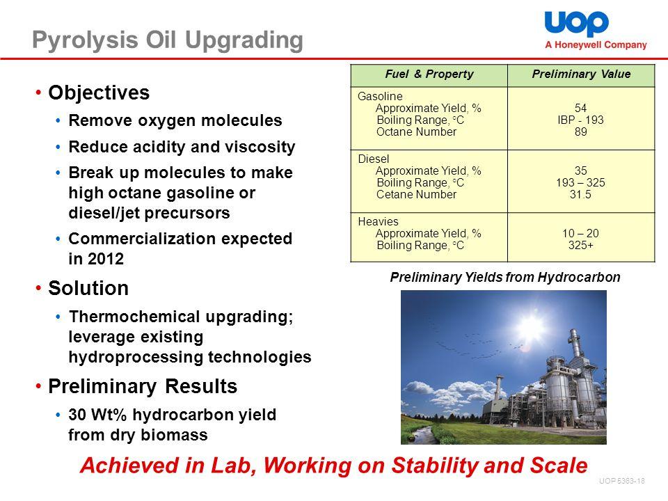 Pyrolysis Oil Upgrading