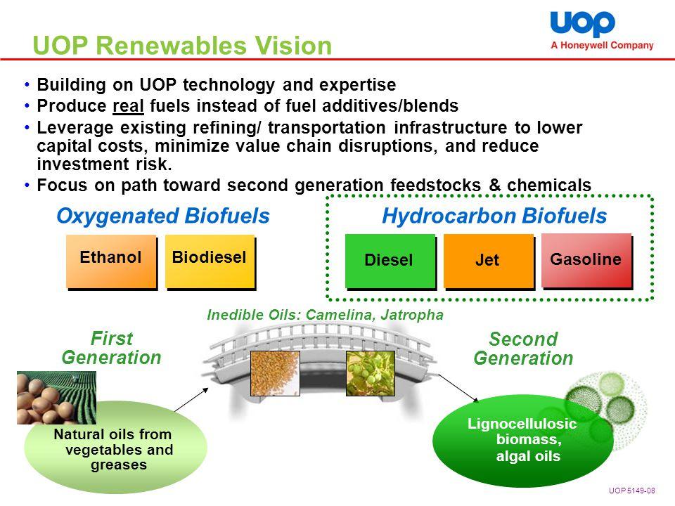 UOP Renewables Vision Oxygenated Biofuels Hydrocarbon Biofuels