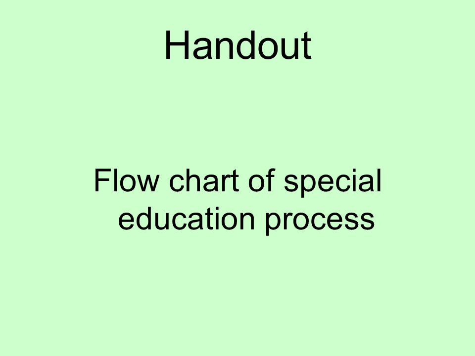 Flow chart of special education process