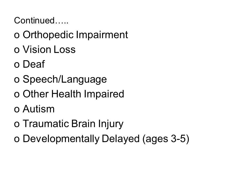 Orthopedic Impairment Vision Loss Deaf Speech/Language