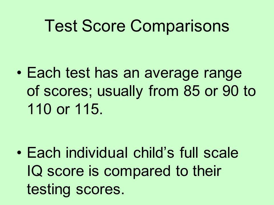 Test Score Comparisons