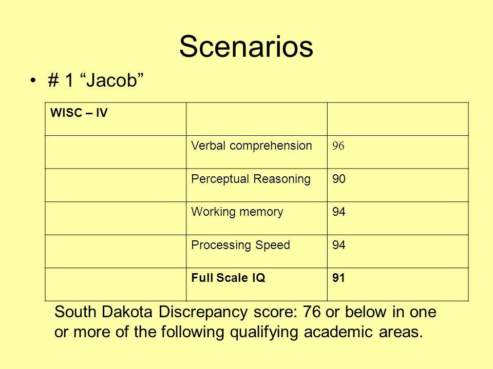 Scenarios # 1 Jacob WISC – IV. Verbal comprehension. 96. Perceptual Reasoning. 90. Working memory.