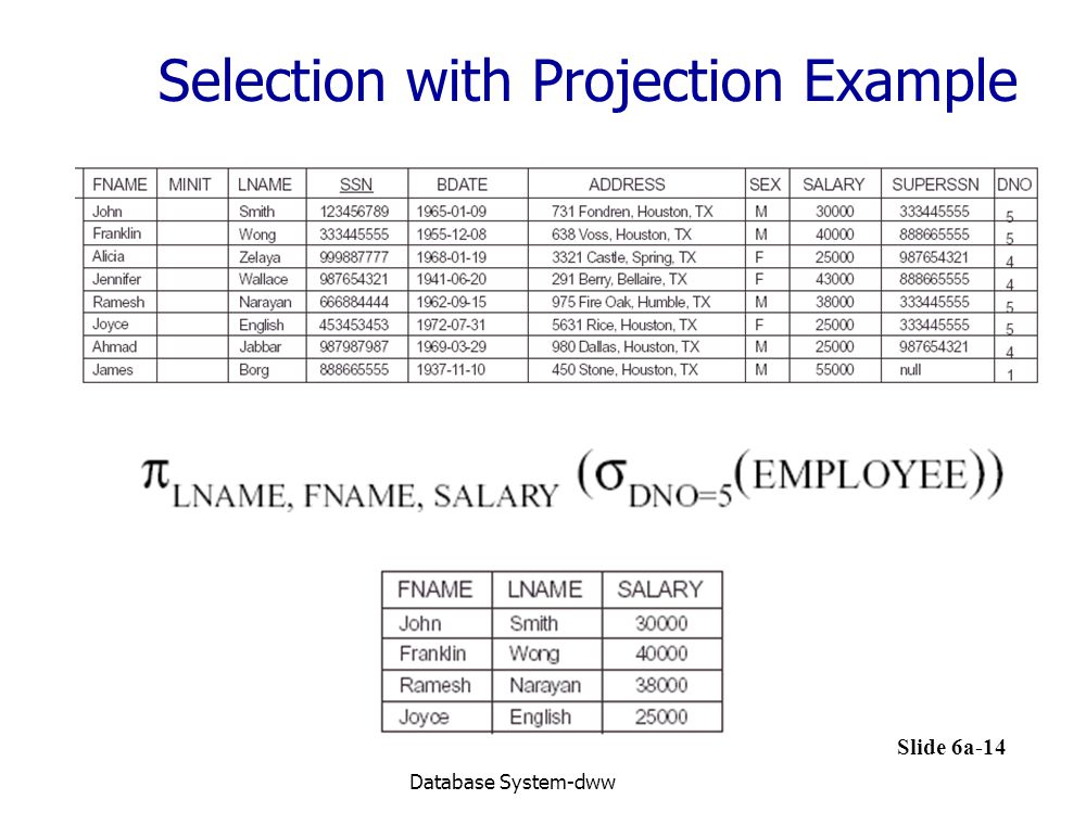 Selection with Projection Example