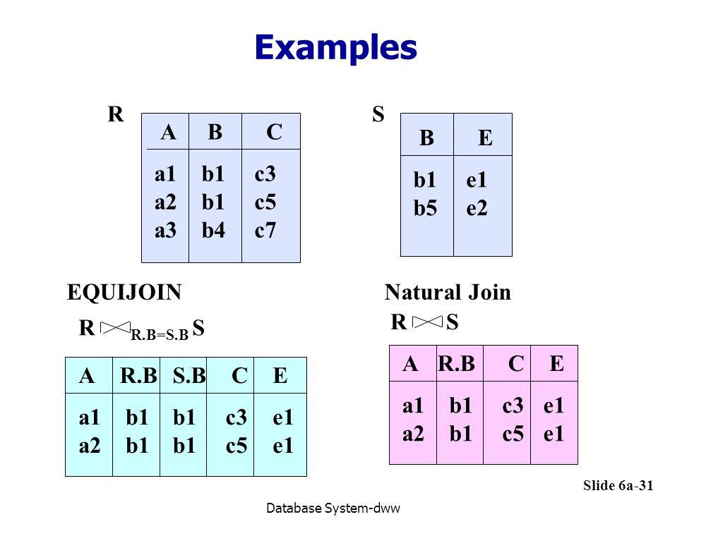 Examples R S A B C B E a1 a2 a3 b1 b1b4 c3 c5 c7 b1 b5 e1 e2