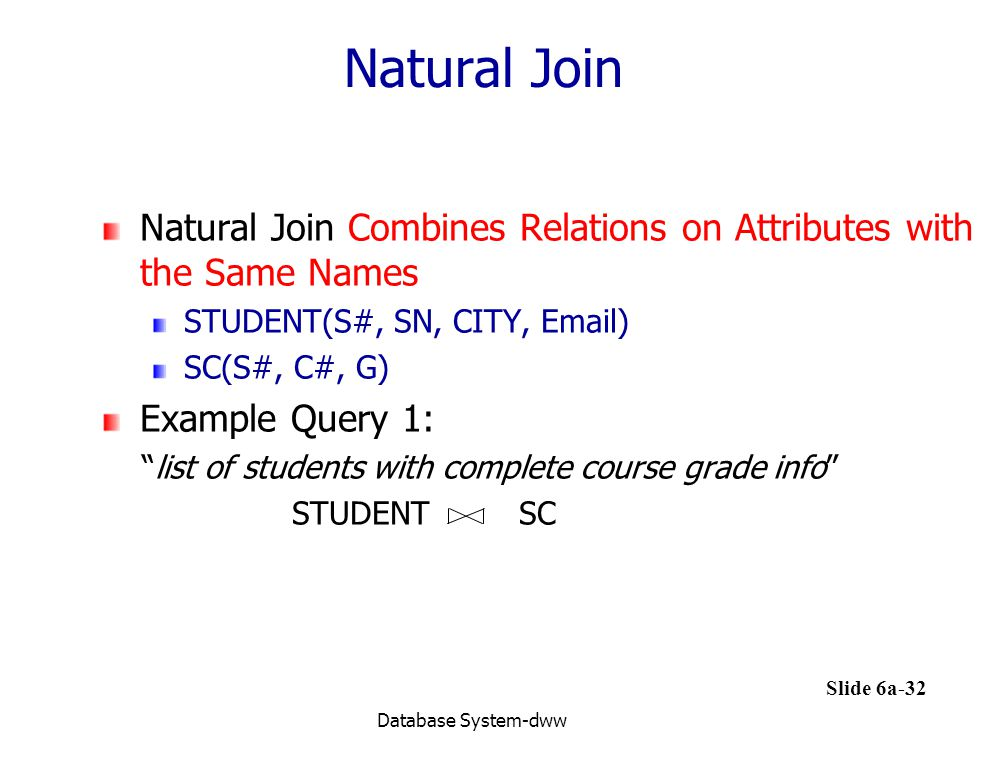 Natural Join Natural Join Combines Relations on Attributes with the Same Names. STUDENT(S#, SN, CITY, Email)