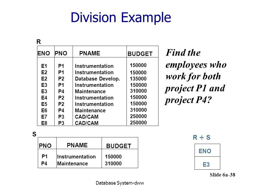 Division Example ENO. PNO. PNAME. E1. P1. Instrumentation. 150000. BUDGET. E2. P2. Database Develop.