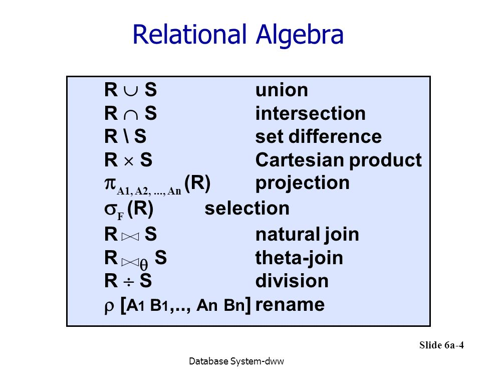 Relational Algebra A1, A2, ..., An (R) projection F (R) selection