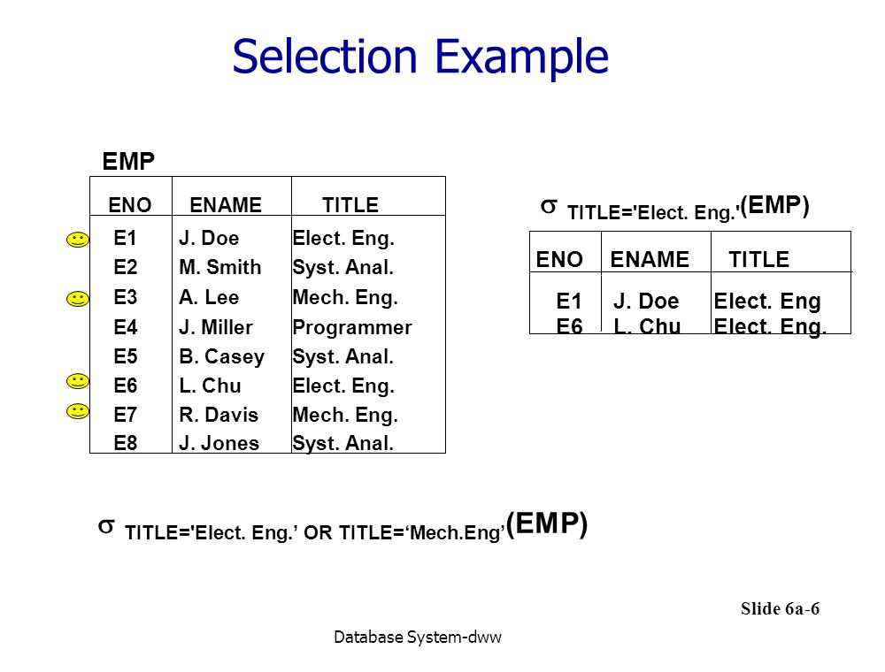 Selection Example TITLE= Elect. Eng. (EMP)