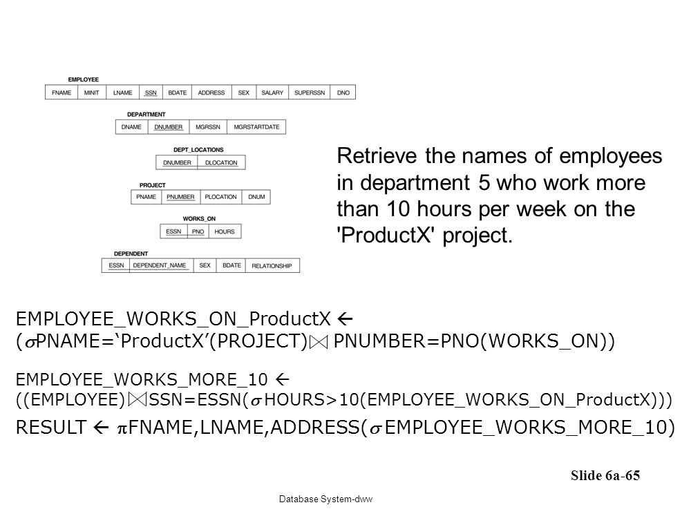Retrieve the names of employees in department 5 who work more than 10 hours per week on the ProductX project.