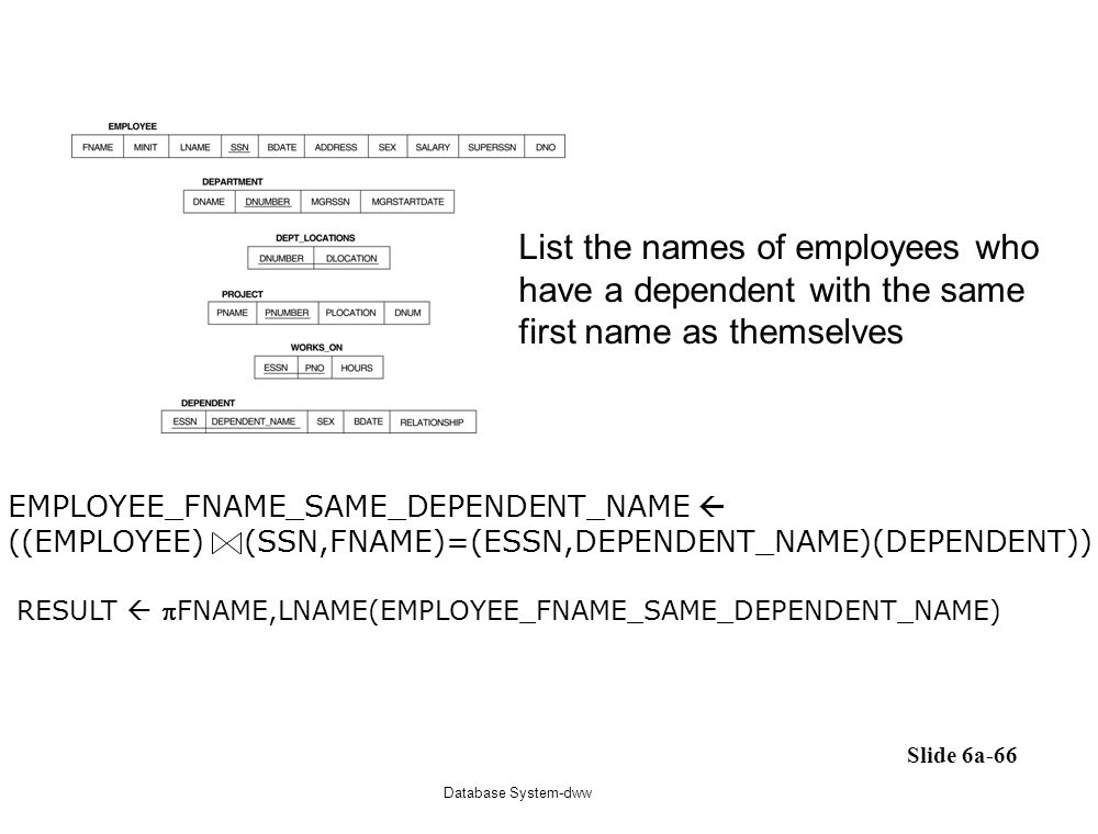 List the names of employees who have a dependent with the same first name as themselves
