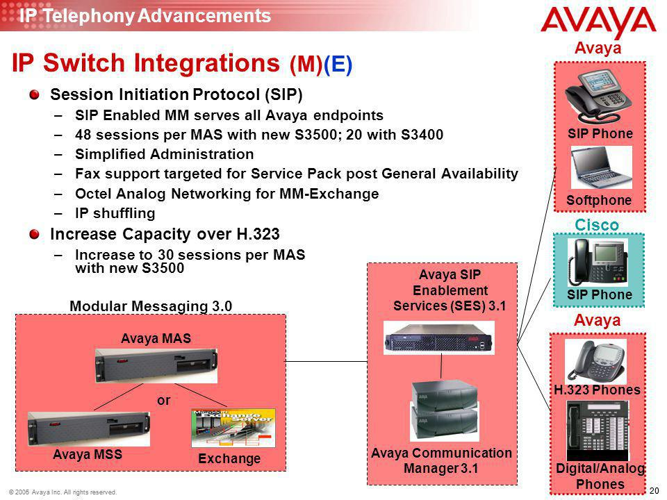 IP Switch Integrations (M)(E)
