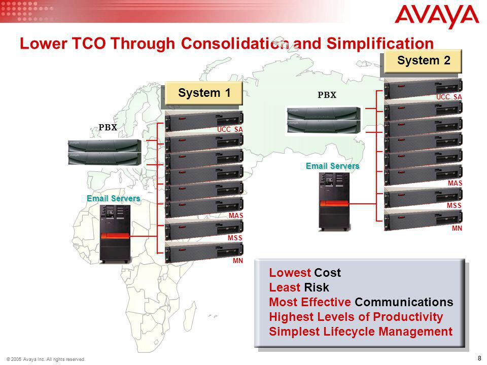 Lower TCO Through Consolidation and Simplification