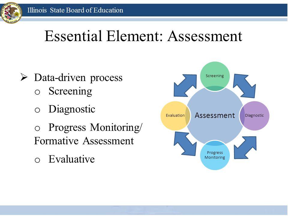 Essential Element: Assessment