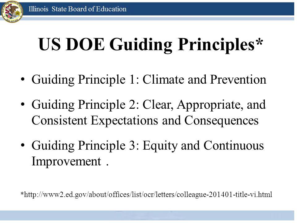US DOE Guiding Principles*