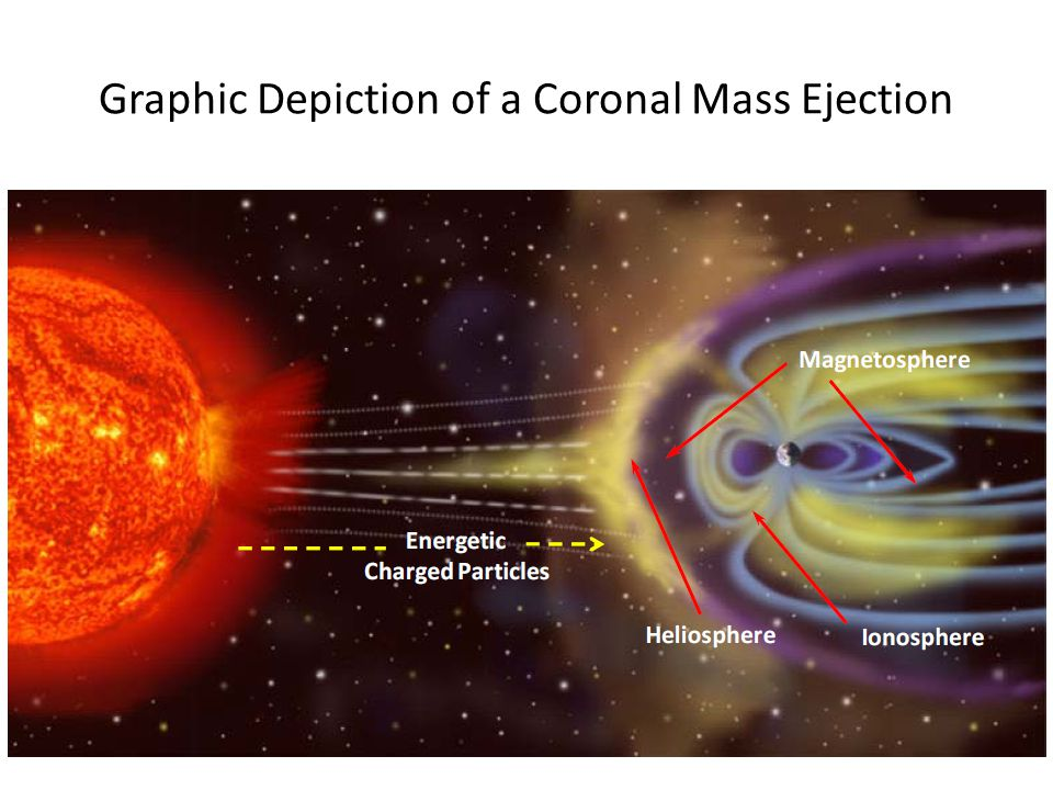 Graphic Depiction of a Coronal Mass Ejection