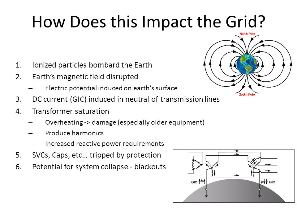 How Does this Impact the Grid