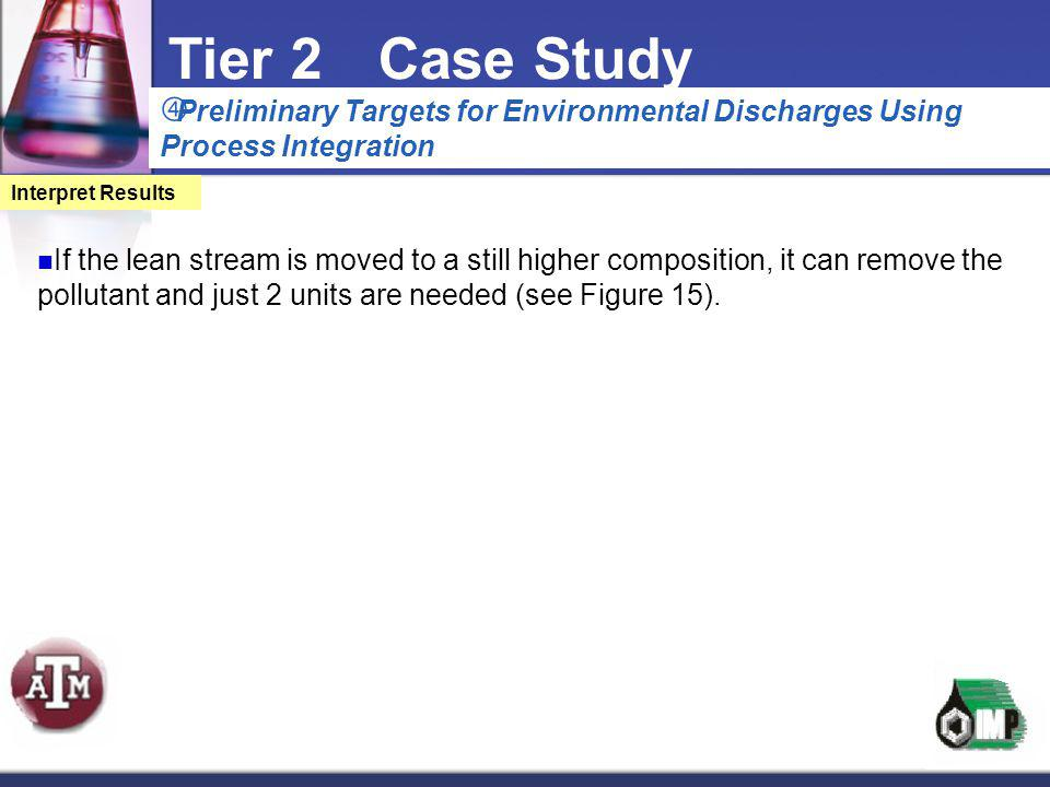Tier 2 Case Study Preliminary Targets for Environmental Discharges Using Process Integration. Interpret Results.