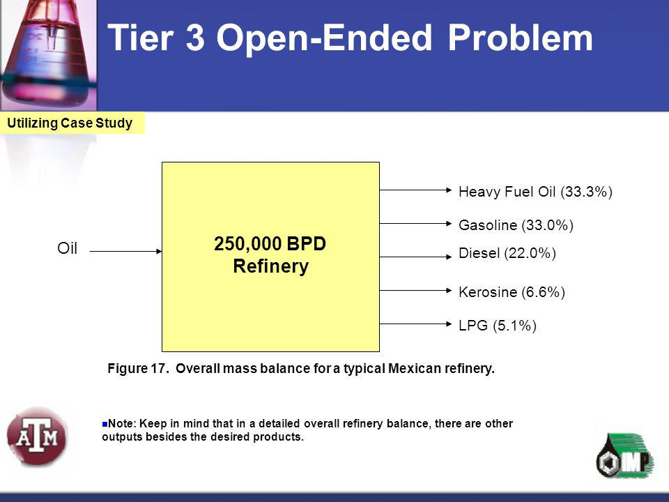 Tier 3 Open-Ended Problem