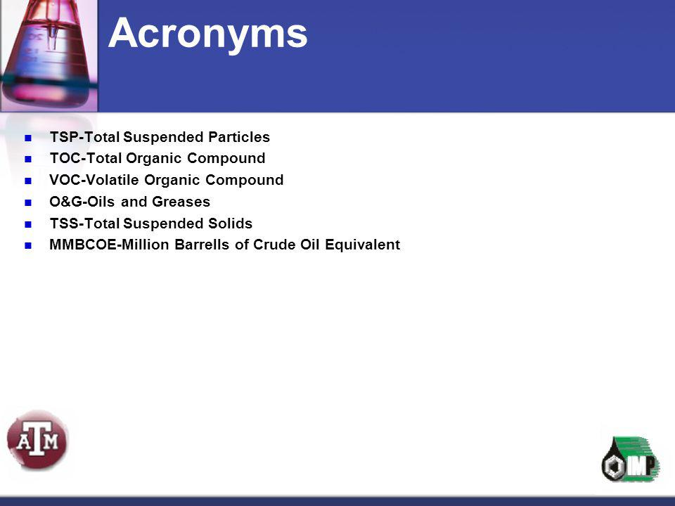 Acronyms TSP-Total Suspended Particles TOC-Total Organic Compound