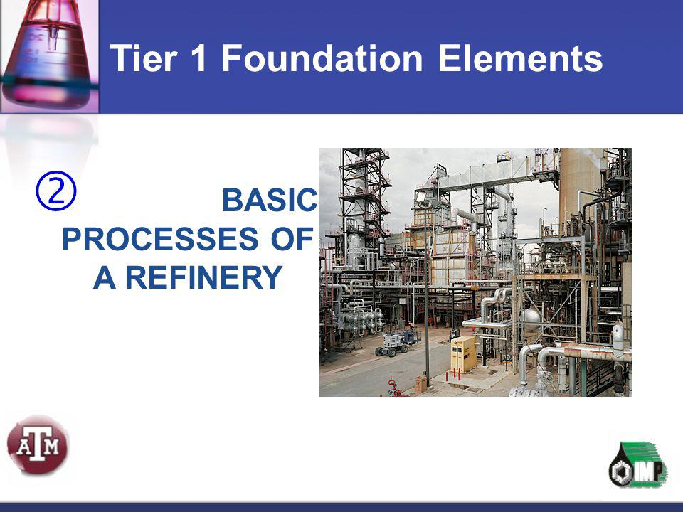 BASIC PROCESSES OF A REFINERY