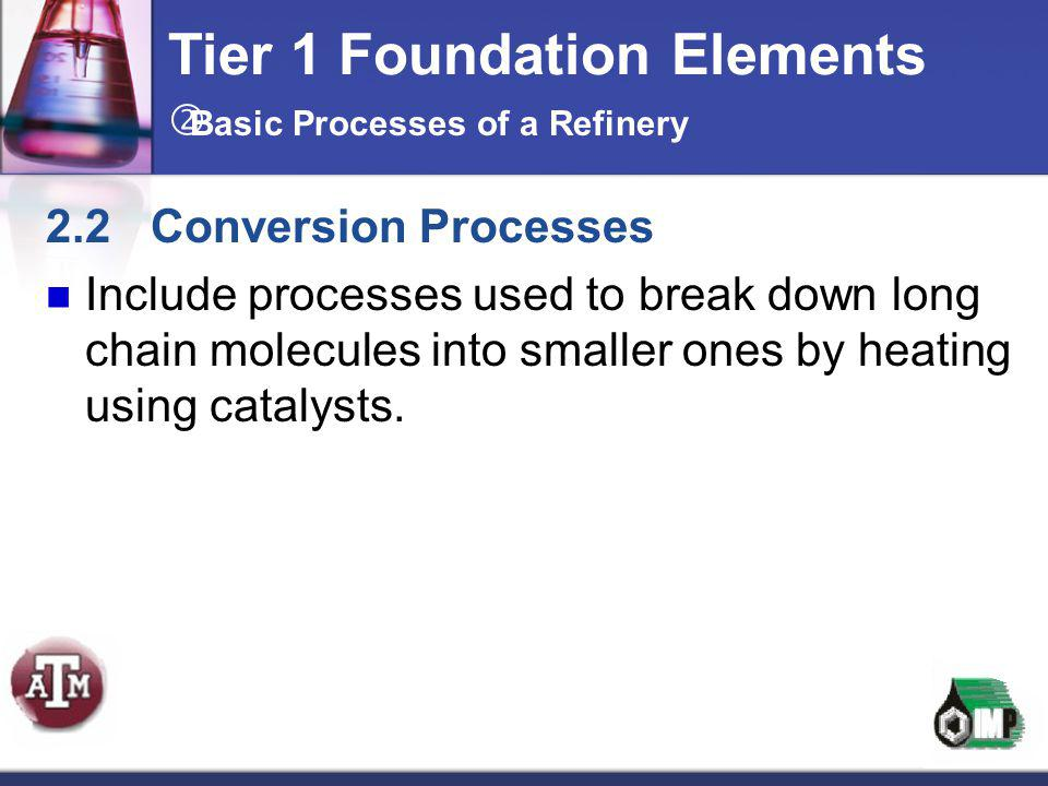 Tier 1 Foundation Elements