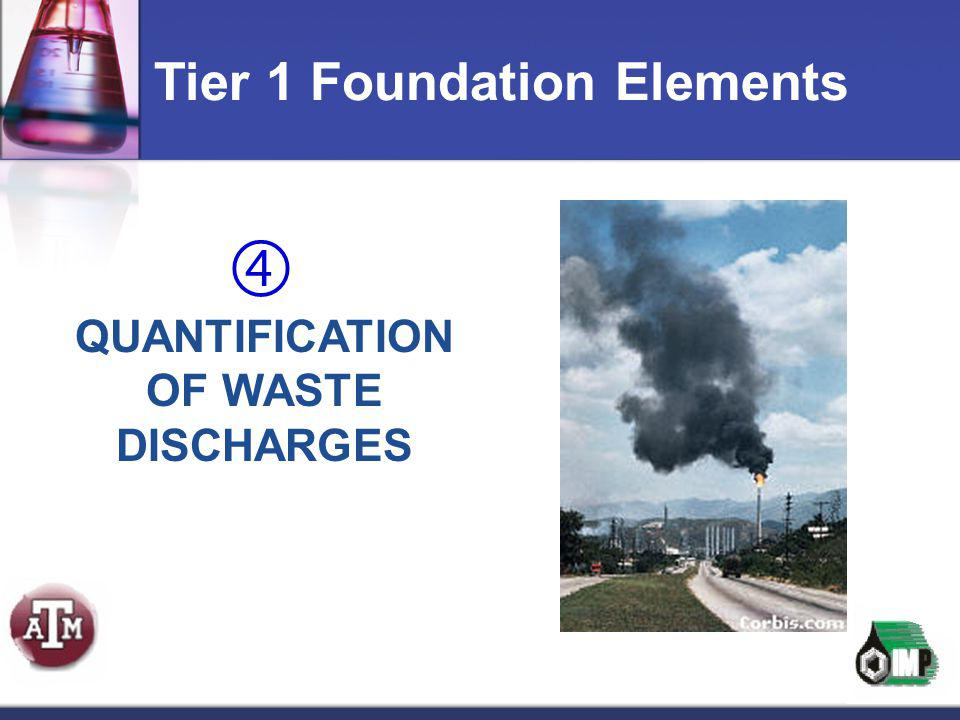 QUANTIFICATION OF WASTE DISCHARGES