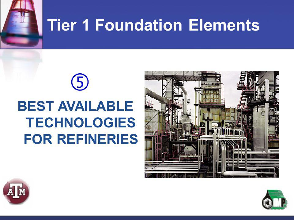 BEST AVAILABLE TECHNOLOGIES FOR REFINERIES
