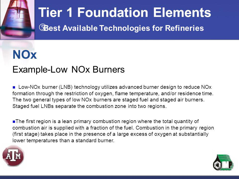 Tier 1 Foundation Elements Tier 1 Foundation Elements