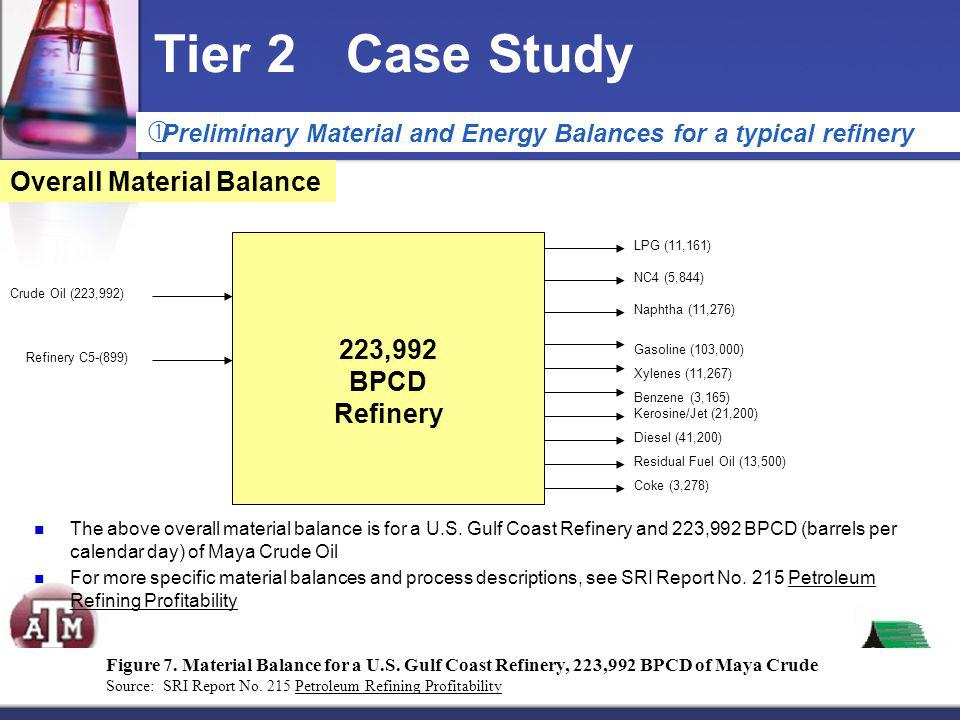 Tier 2 Case Study Overall Material Balance 223,992 BPCD Refinery