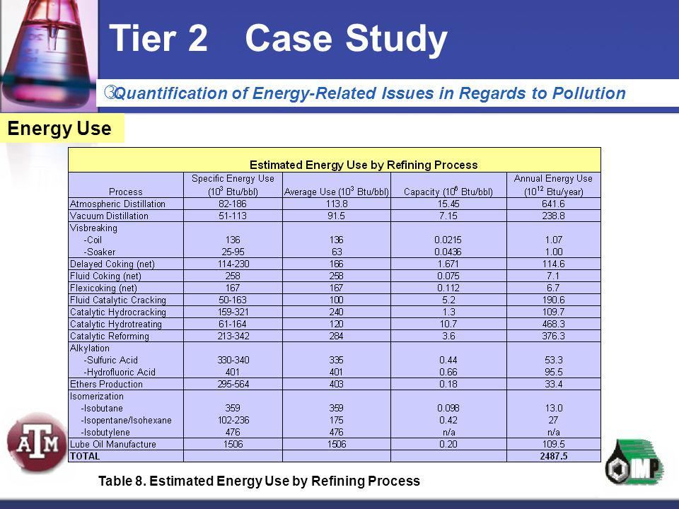 Tier 2 Case Study Energy Use