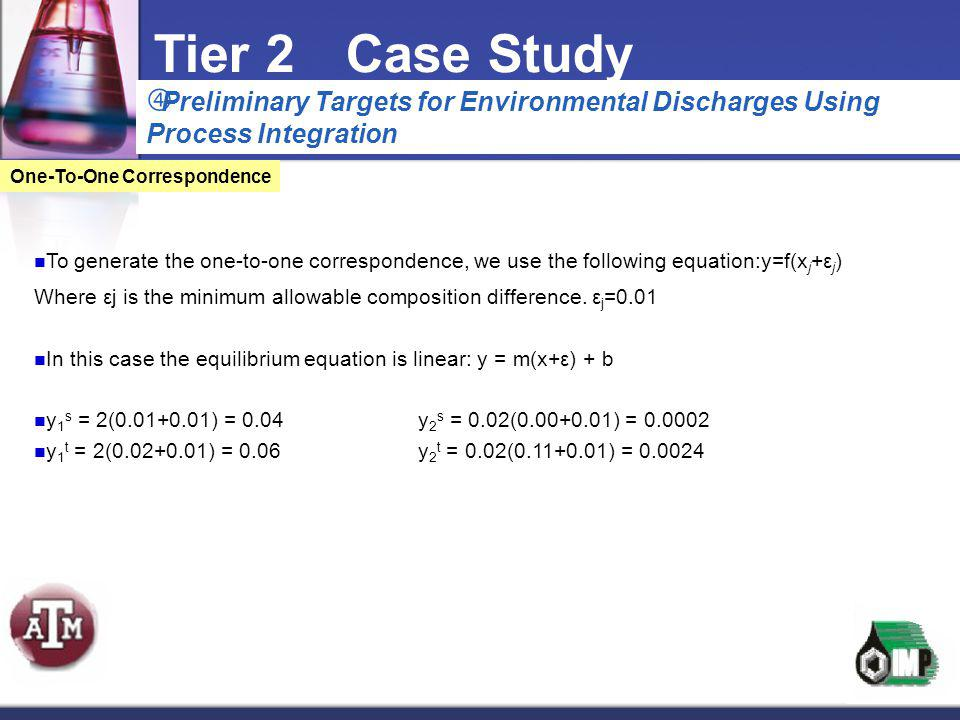 Tier 2 Case Study Preliminary Targets for Environmental Discharges Using Process Integration. One-To-One Correspondence.
