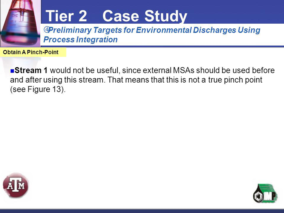 Tier 2 Case Study Preliminary Targets for Environmental Discharges Using Process Integration. Obtain A Pinch-Point.