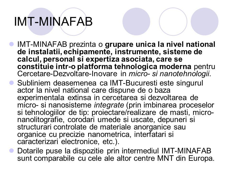 IMT-MINAFAB